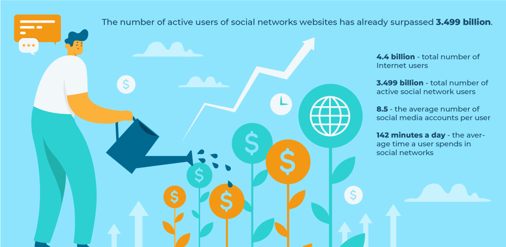 Main Reasons to Create a Social Network