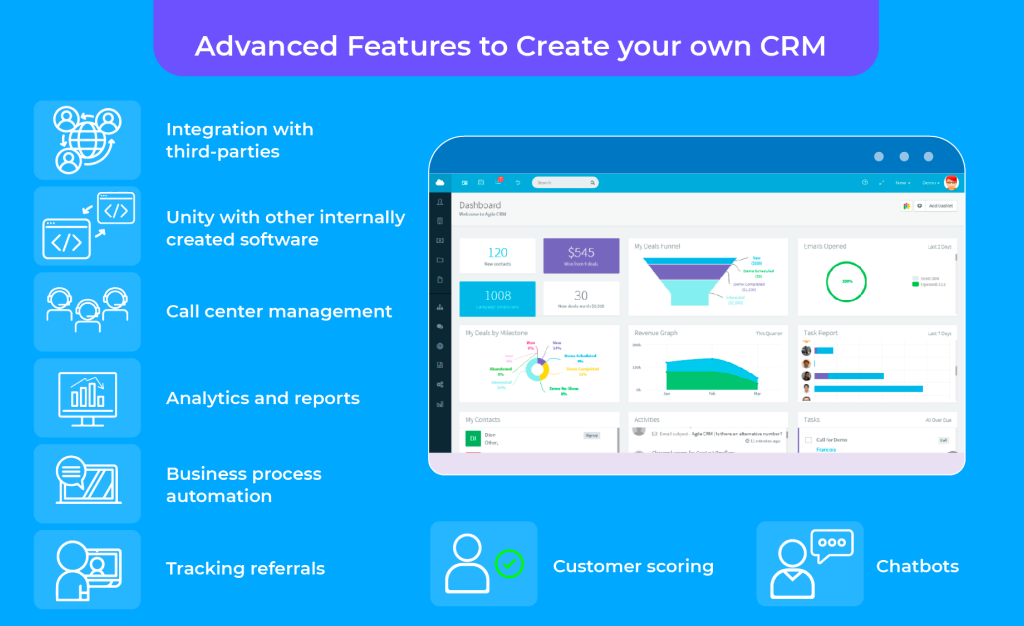 Advanced Features to Create your own CRM