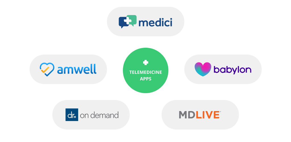 Guide on Telemedicine App Development: Everything You Should