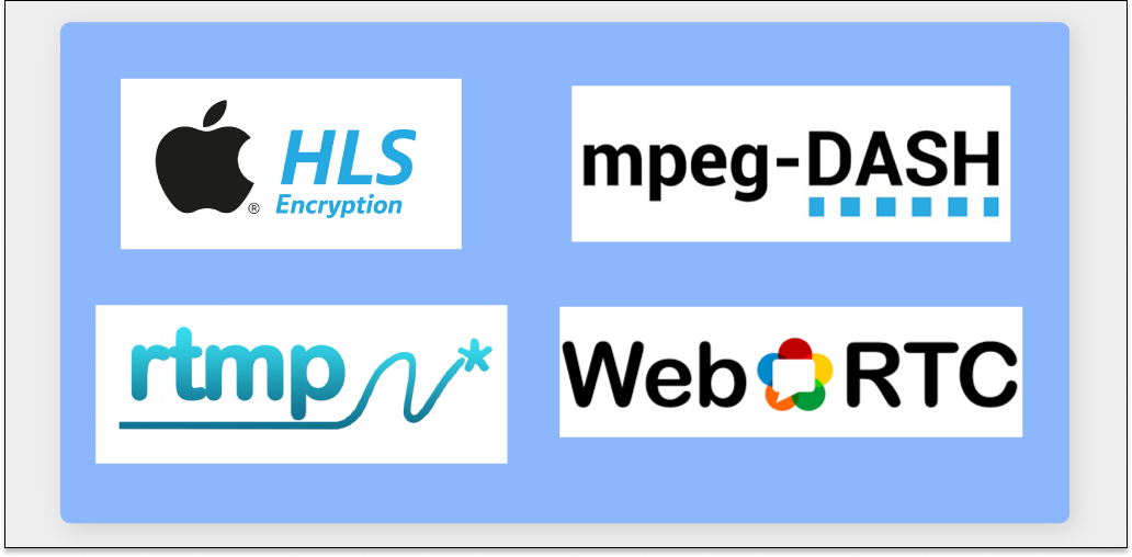 Logos of Video Streaming Protocols