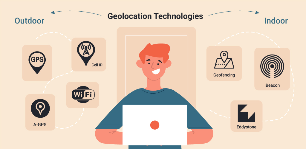 How to Create a Location Based App: Geolocation Technologies