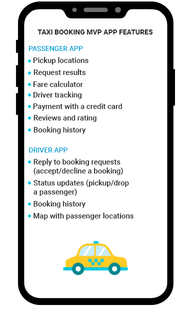 Taxi Boking MVP App Features