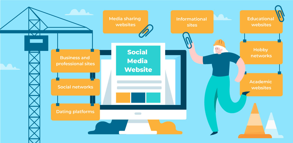 How to Make a Social Media Website: Choosing the Type