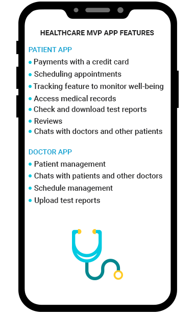 Healthcare MVP App Features