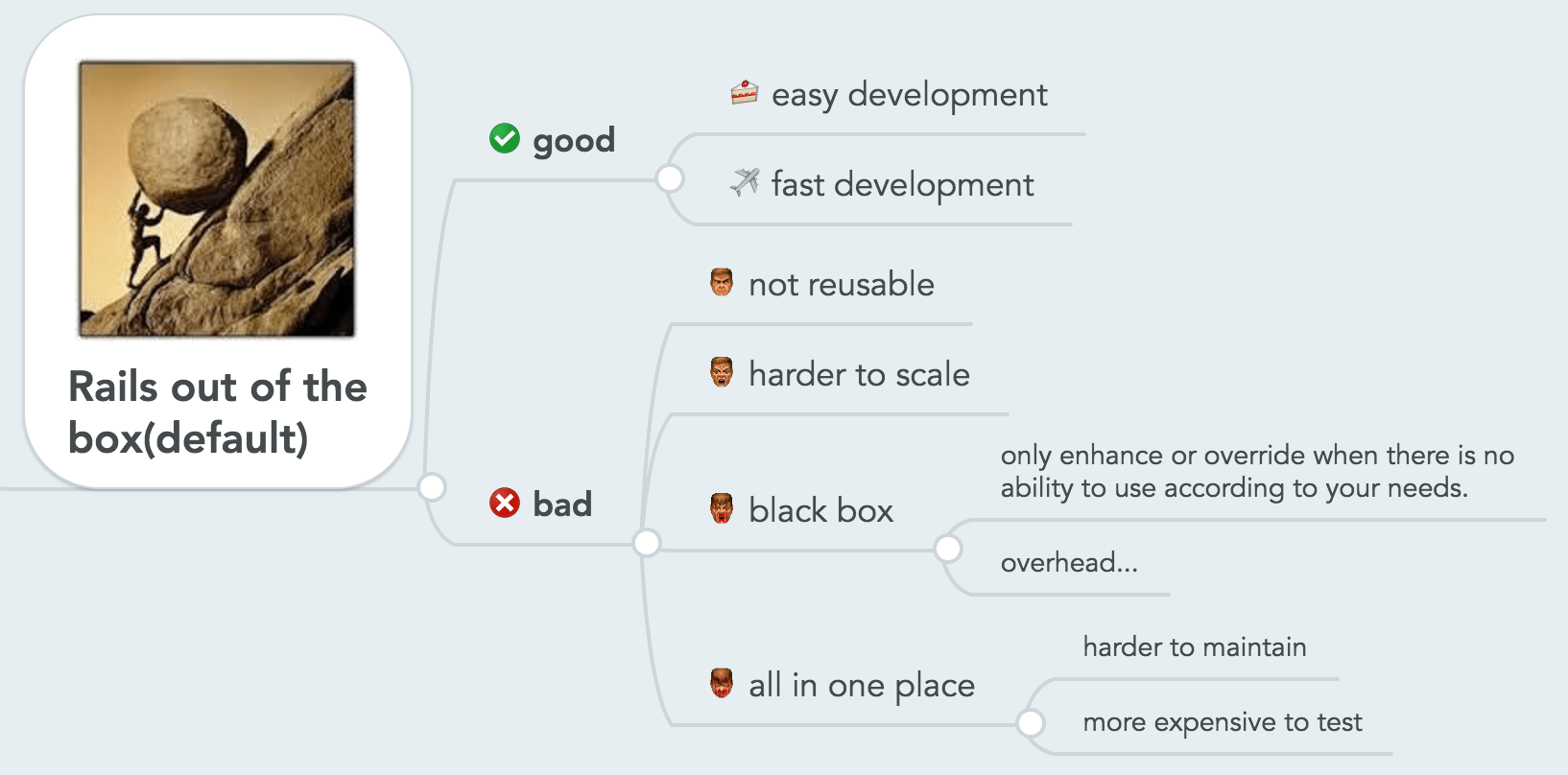 Advantages and Disadvantages of Rails Out Of The Box