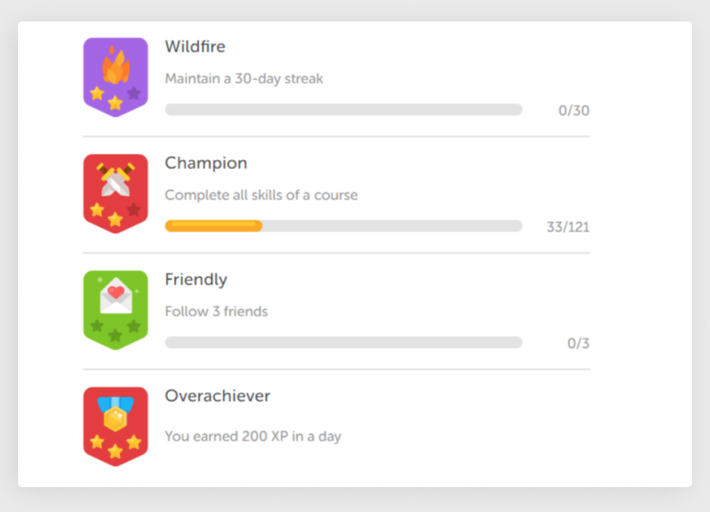 Gamification Elements in DuoLingo App
