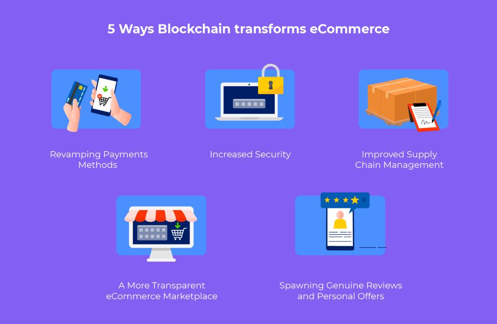 Ways Blockchain Technology Transforms eCommerce