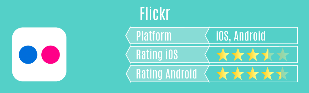 Flickr App