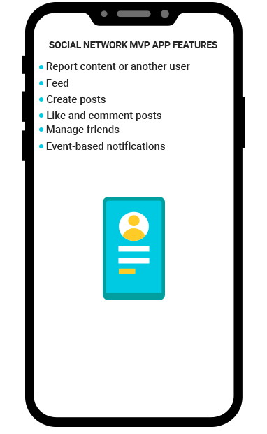 Social Network MVP App Features