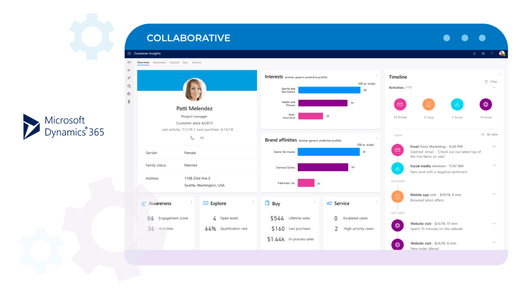 Microsoft Dynamics 365- Collaborative CRM Example