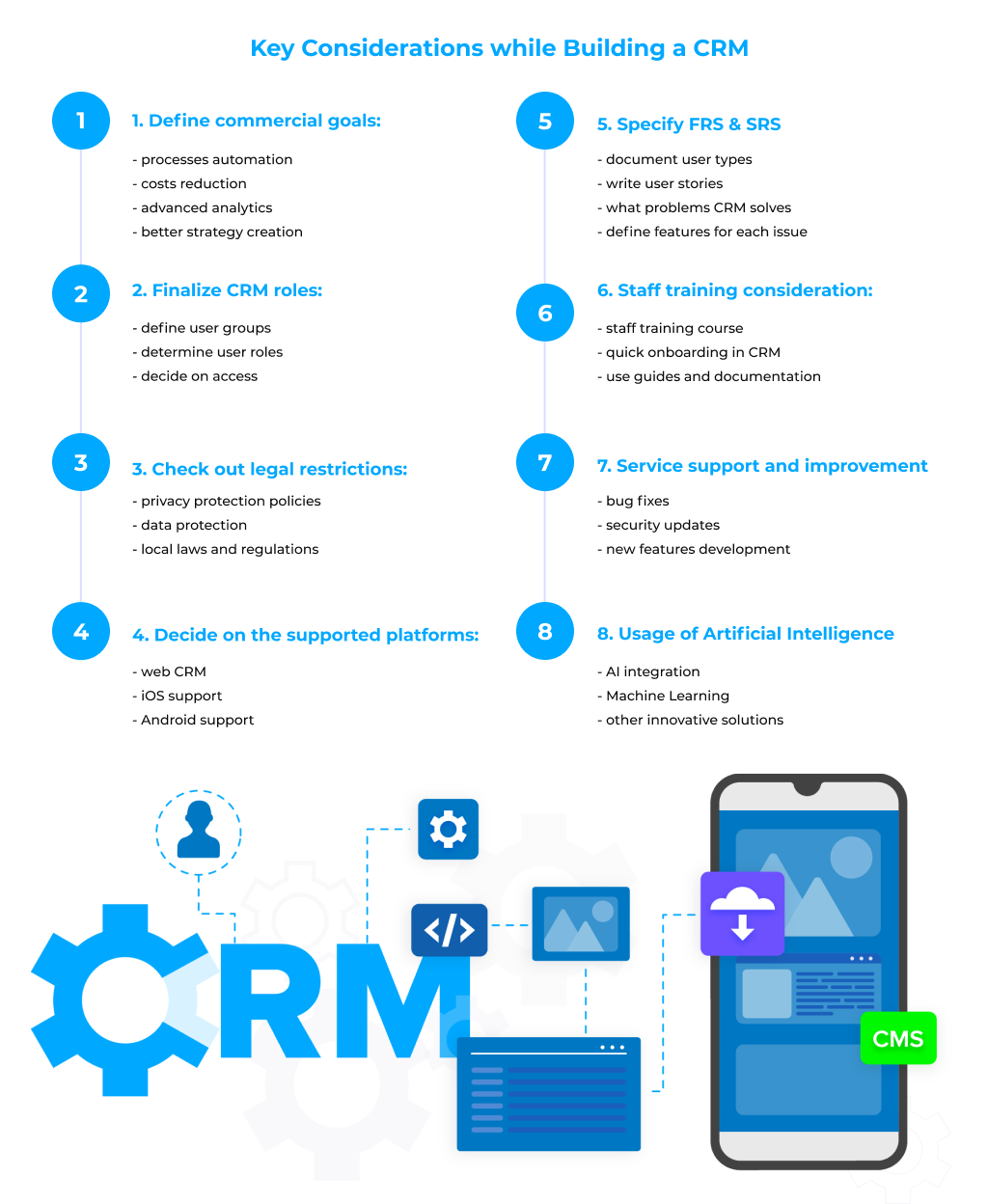 Key Considerations when Building a CRM from Scratch