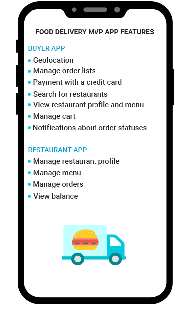 Food Delivery MVP App Features