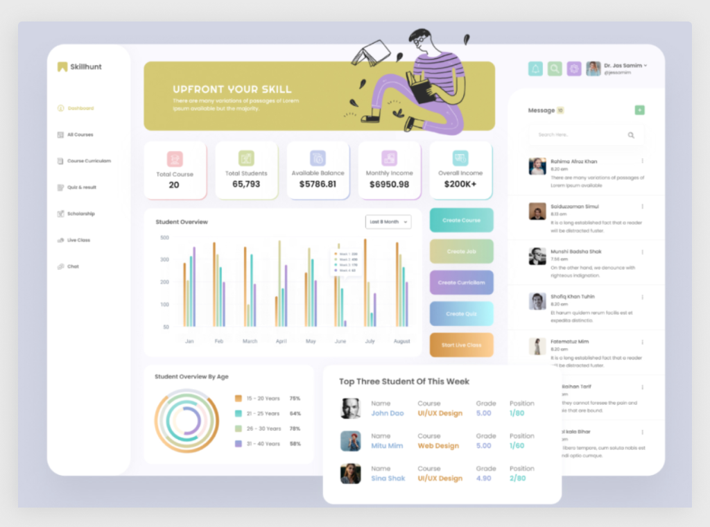 Dashboard for Teachers (Source: Dribbble)