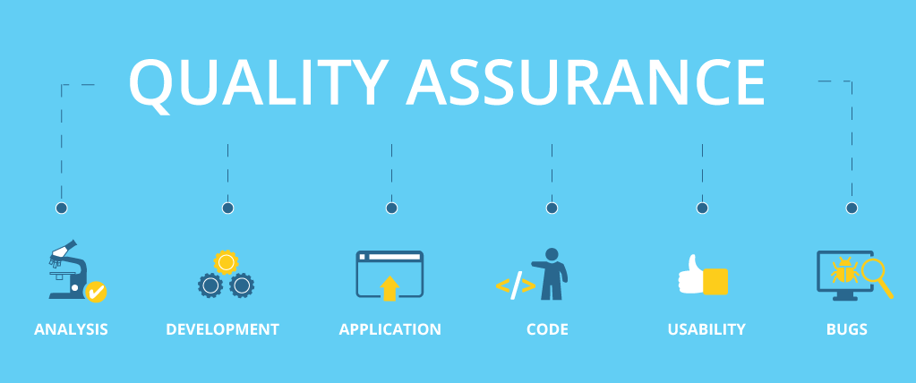 Quality Assurance Throughout the Entire Process of Project Development