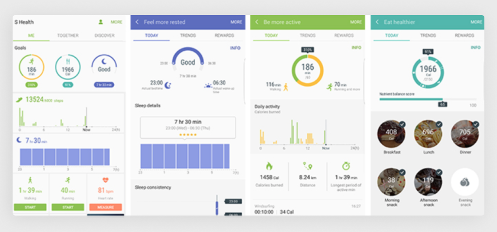 Samsung Health Dashboard Example