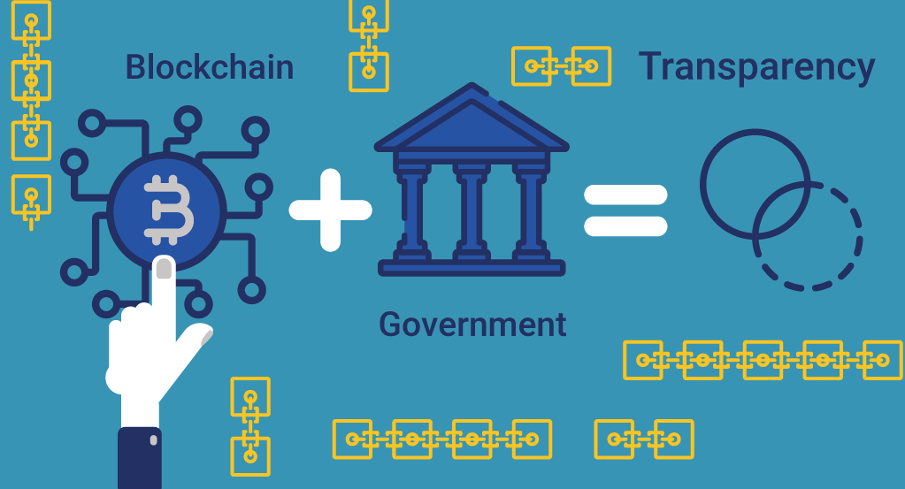 Blockchain and Government Operations