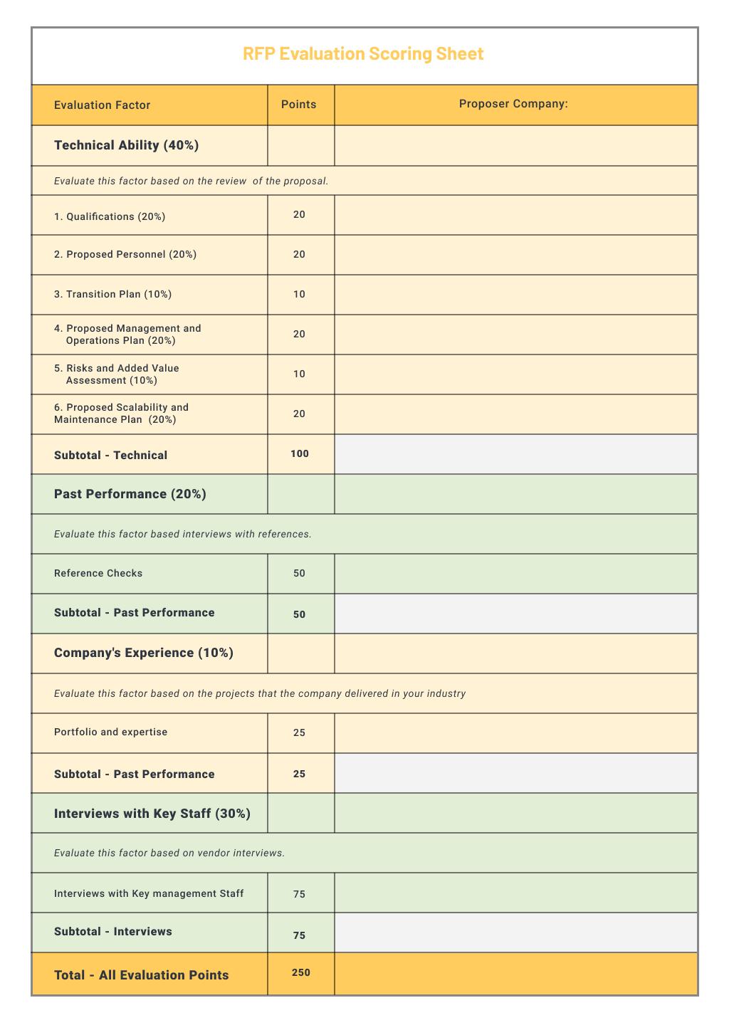 IT Vendor Selection Process: Scorecard Example