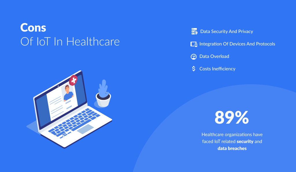 Disadvantages of Implementing IoT in Healthcare