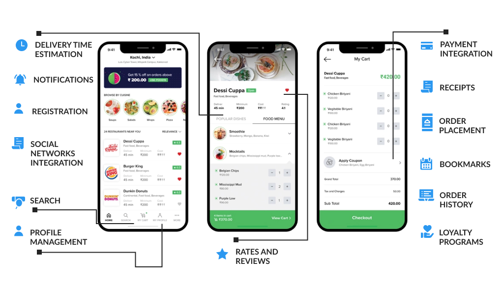 On-demand Food App Development for a Client