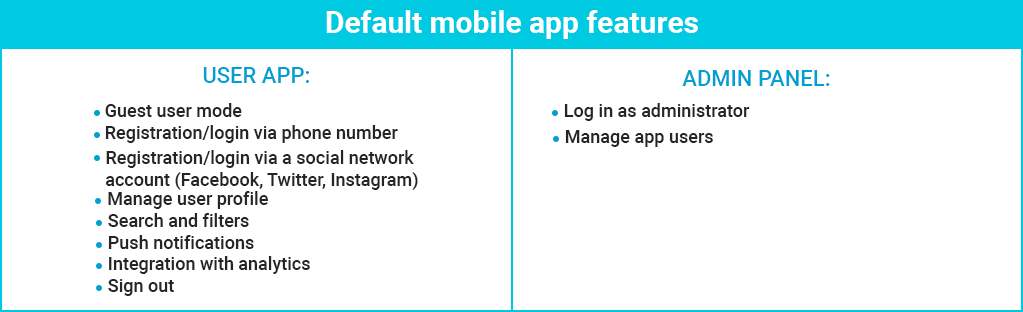 Default Mobile App Features