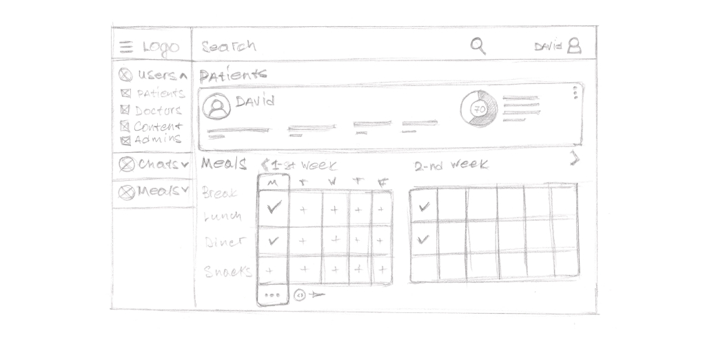 Sketch Example of a Website by Hand