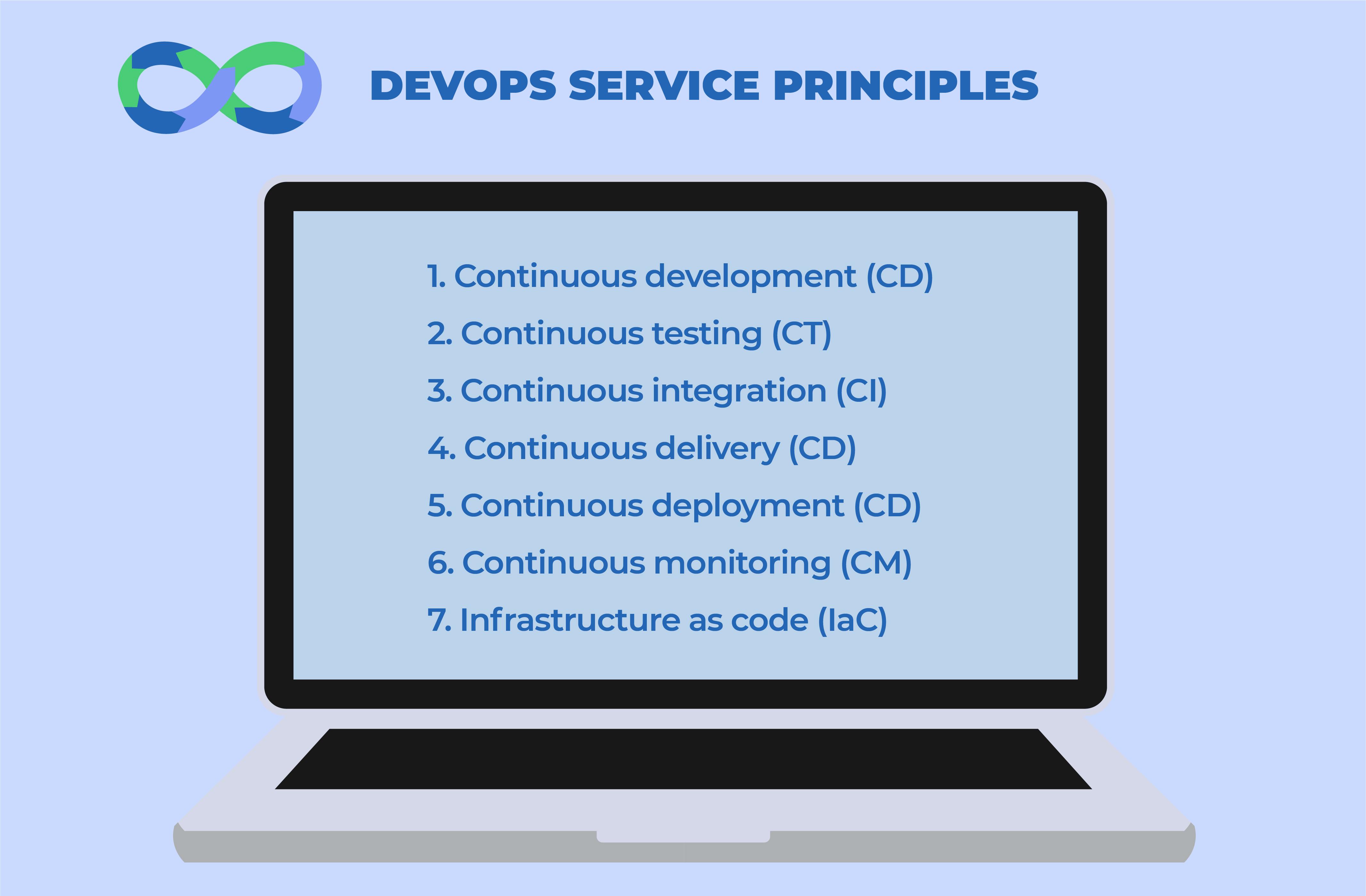 Key 7 DevOps Service Principles