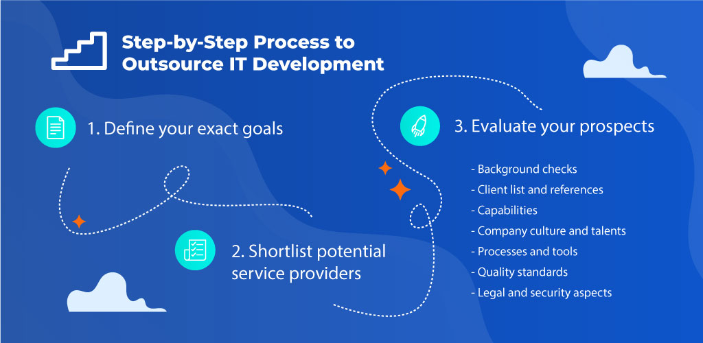 IT Outsourcing in 3 Easy Steps